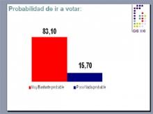 encuesta-Fidel Ernesto Vásquez .jpg